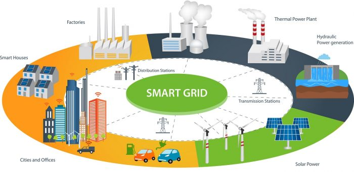 Embedded Networks Under the Spotlight