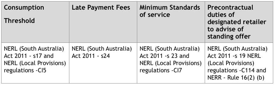 National Energy Retail Law Local Provisions South Australia